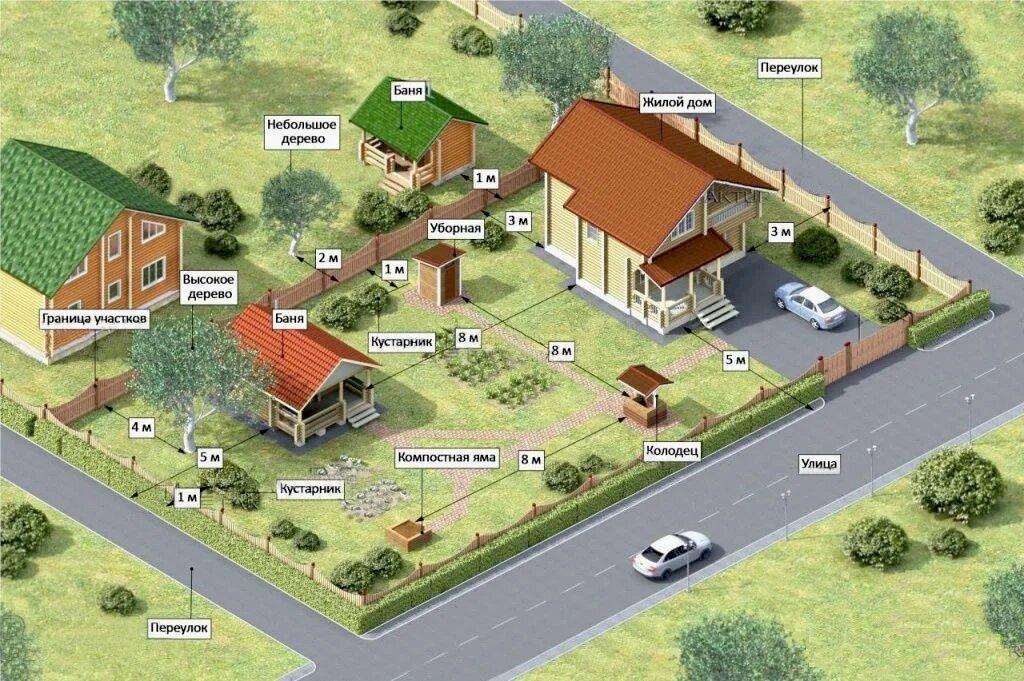Сколько метров должно быть между частными домами